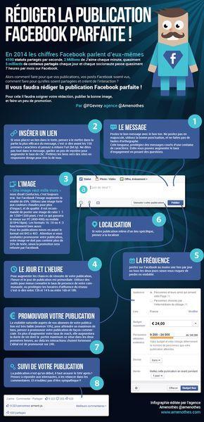Rédiger la publication Facebook parfaite ! | Amenothes Conception