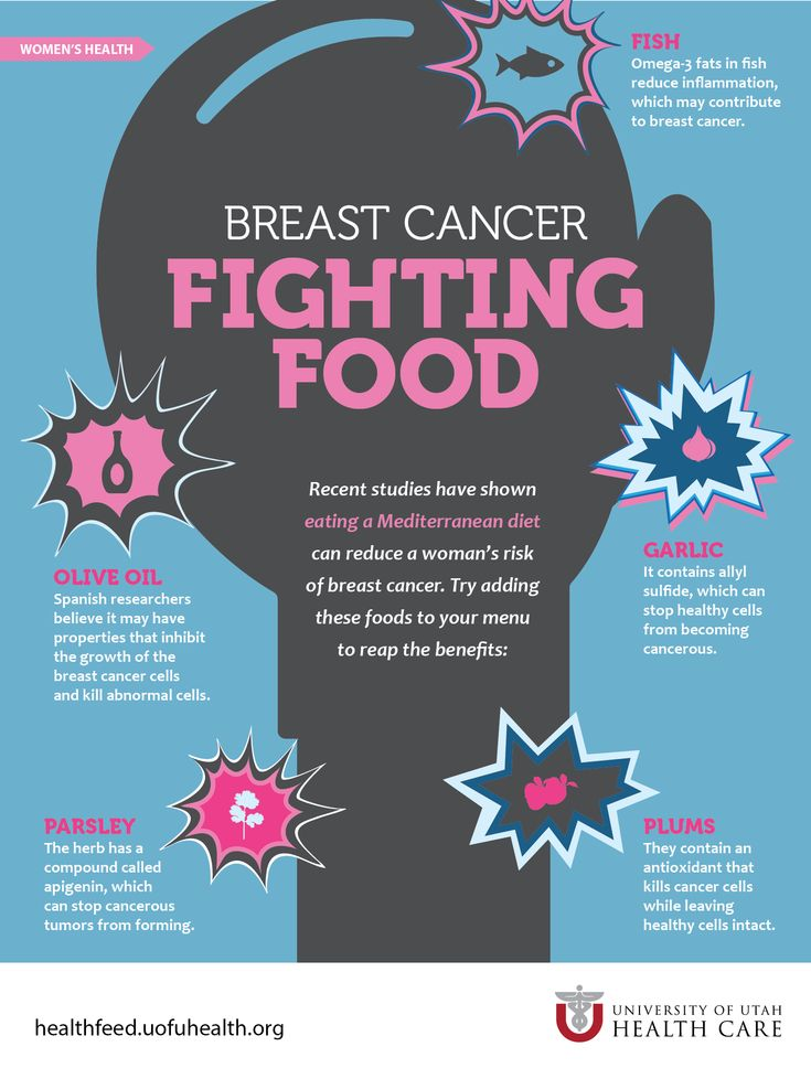 breast cancer nutrition book Hear jessica's inspirational story of how she battled stage 3 breast cancer and   through books, dvds and trusted sites on health and nutrition, reading my.