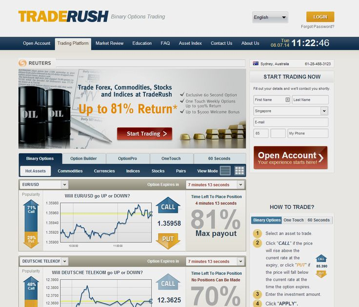 Binary options trading what is vodka