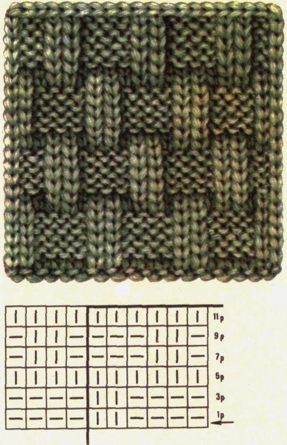 Padrão de tecido de malha tricotada