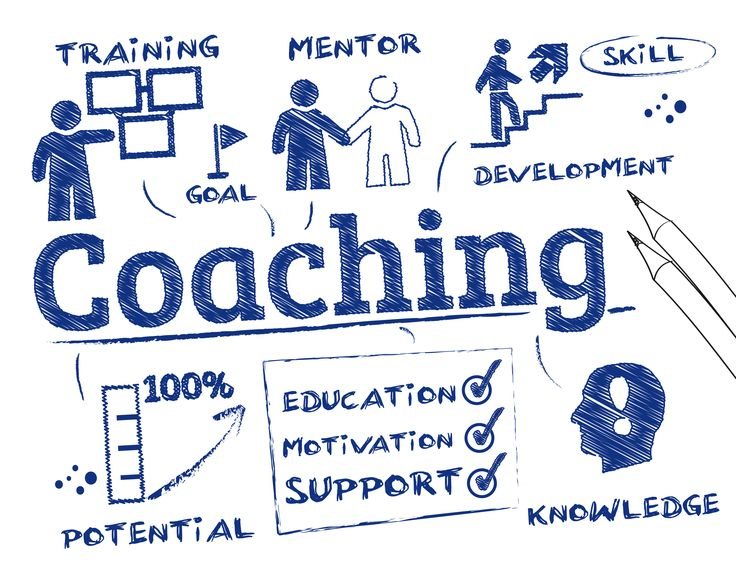 Have You Tried The 'Quick Coaching' Method? via Mentor