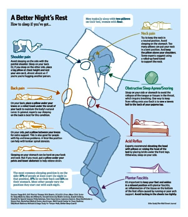 A Better Night's Rest...