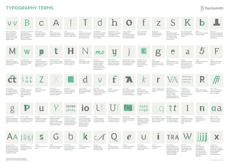 Fontsmith's complete guide to typography terms -- As a web designer, typography is paramount. Even on sites where images or video are the main focus, the way you treat text will make or break your site's usability and aesthetic. Even so, most of us are not expert typographers. We may have a handle on a few of the basic terms, and the rules we need to make text generally look good. That's a start. But typography is a field, an industry, and a science unto itself.