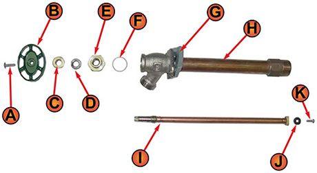 Frost Free Faucet Repair Faucet Repair Faucet Frost