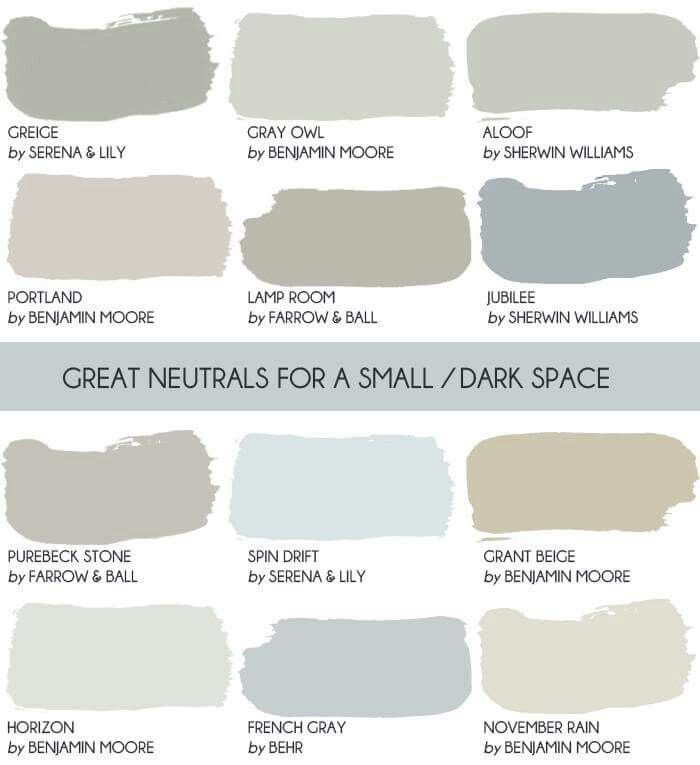 Neutrals for a small dark space