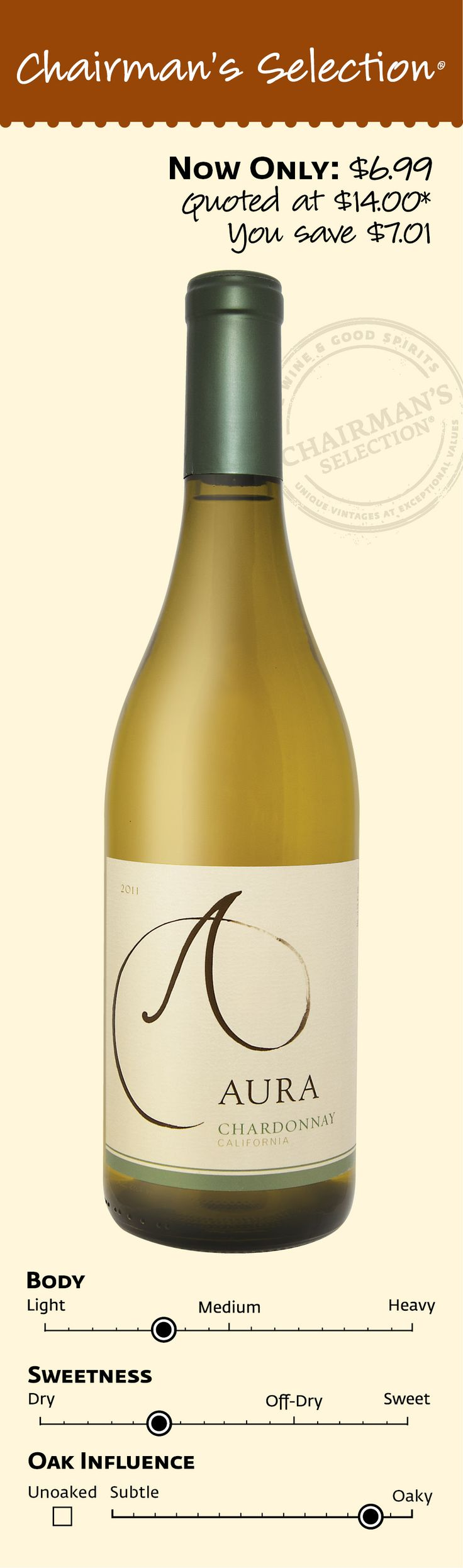 """Aura Chardonnay 2011: """"Is a uniquely smooth Chardonnay that trades dry and oaky for light and creamy, a perfectly unexpected twist on the ordinary. Aura is everything you never expected from a Chardonnay. A silky, toasty indulgence, Aura Chardonnay offers something more with its creamy flavors and velvety mouthfeel. Flavors of baked apple pie and sweet vanilla meld with hints of viscous caramel and rich velvety oak nuances for a luxurious Chardonnay wine."""" *Winemaker's notes. $6.99"""