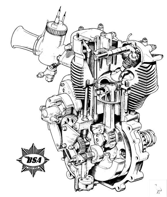 Hdmotorhistory further 9763909 further Motors also Viewtopic as well 17 Winchester Super Magnum. on harley cylinder head cutaway