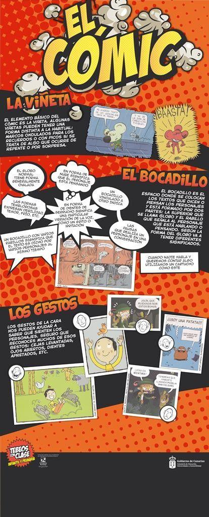 TEBEOS CON CLASE (PRIMARIA) El cómic