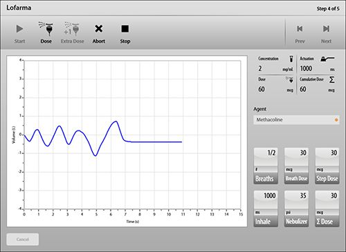 Integrated dosimeter dialog box in real time