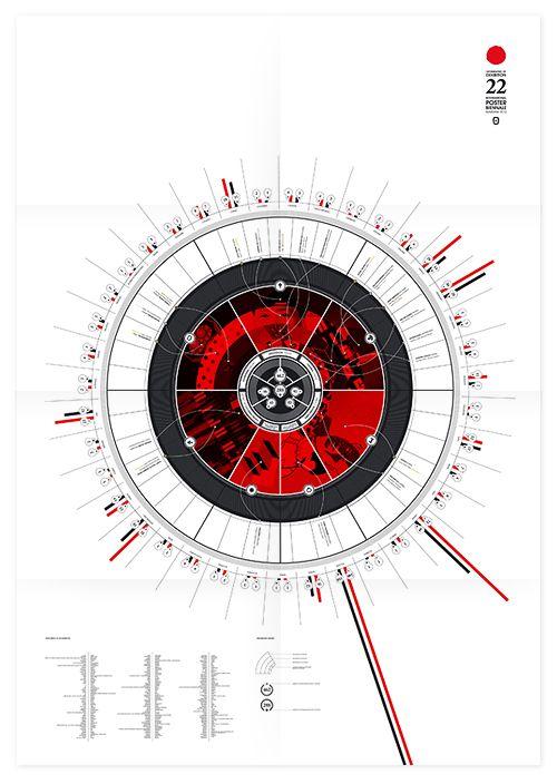 Infographic of exhibition