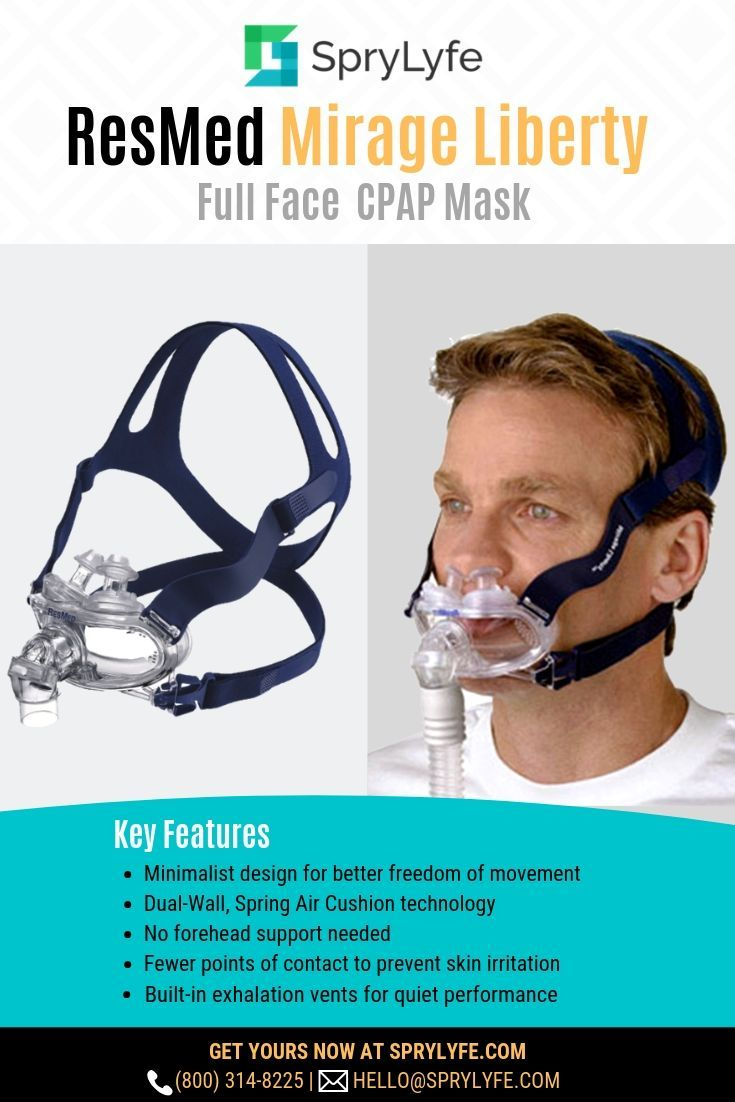 Resmed Mirage Liberty Full Face Cpap Mask With Headgear With