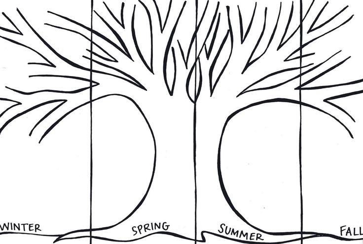 The Art of Teaching: A Kindergarten Blog: Seasons Tree