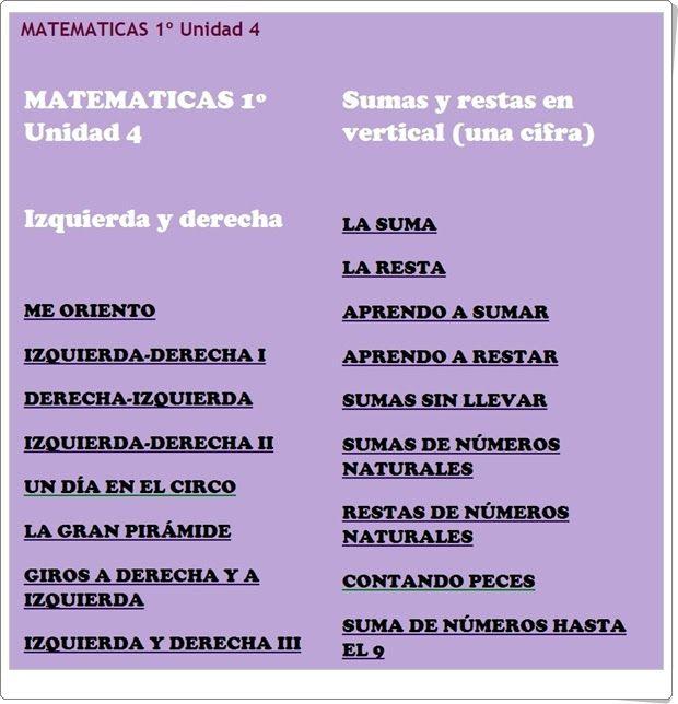 """Unidad 4 de Matemáticas de 1º de Primaria: """"Sumas y restas en vertical (1cifra)"""""""