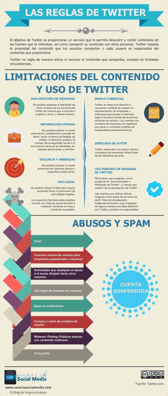 Infografia de la Semana Las Reglas de Twitter #infografiasredessociales