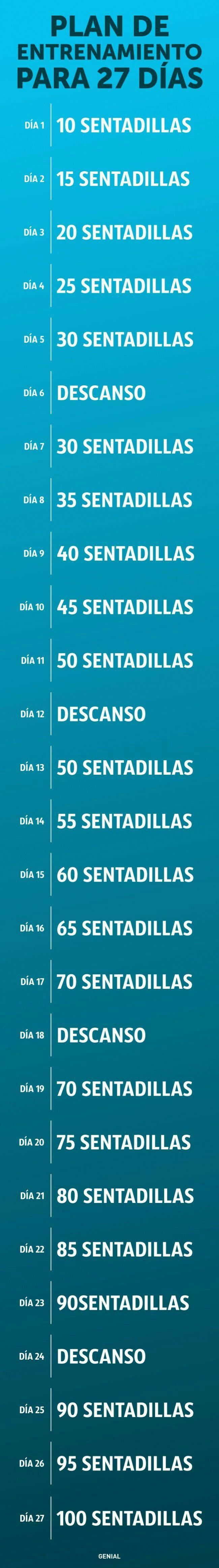 #RetoSentadillas #Ejercicio