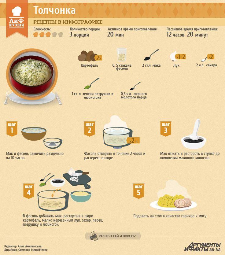 Рецепты в инфографике: толчонка | Рецепты в инфографике | Кухня | АиФ Украина