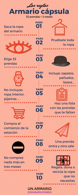 The 25 best ordenar armarios ideas on pinterest - Ideas para organizar armarios ...