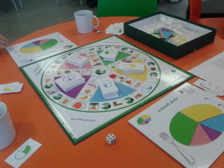 Healthy Eating Food Games