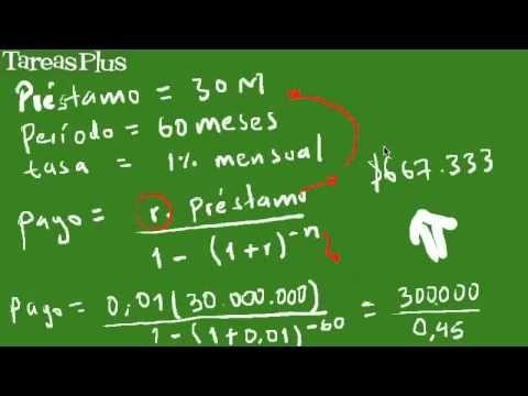 Cómo calcular la cuota de un préstamo
