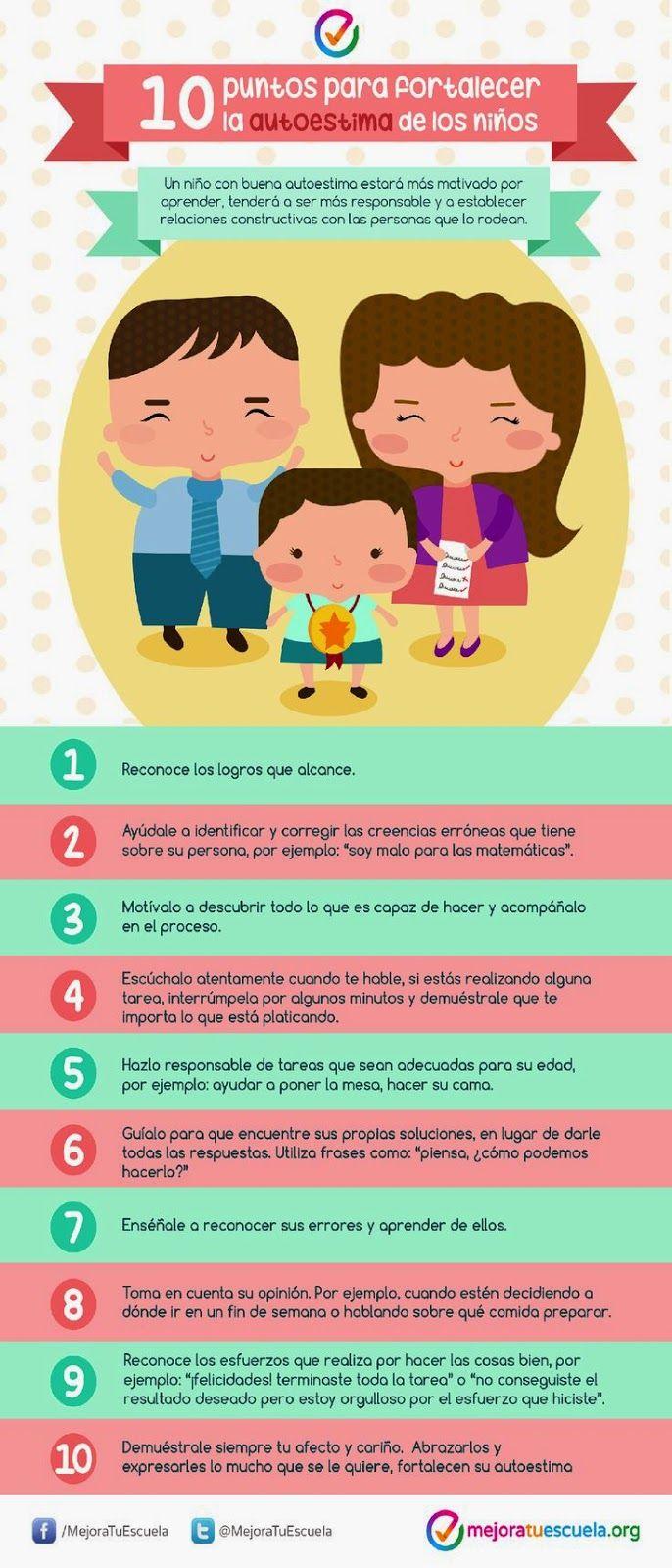 10 PUNTOS PARA FAVORECER LA AUTOESTIMA EN LOS NIÑOS     Os enlazo una infografía sobre inteligencia emocional , centrada en la autoesti...