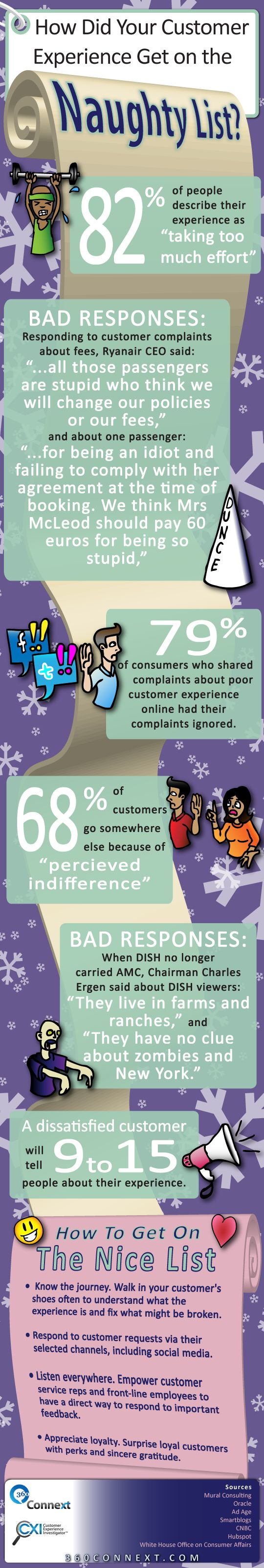 17 best images about customer service the social these are all examples of bad customer service which was the reason we started our own business fact we love all of our people regardless