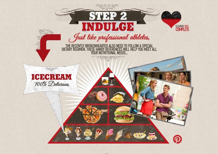 Step 2 of 4 of Lola's Break-Up Cleanse. Indulge! http://www.lolasbreakupcleanse.com/#/the_breakup_cleanse