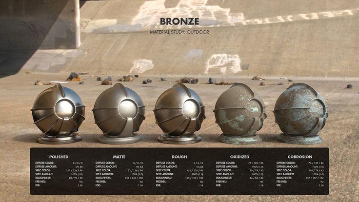 https://www.behance.net/gallery/35636521/Material-Studies-Metals