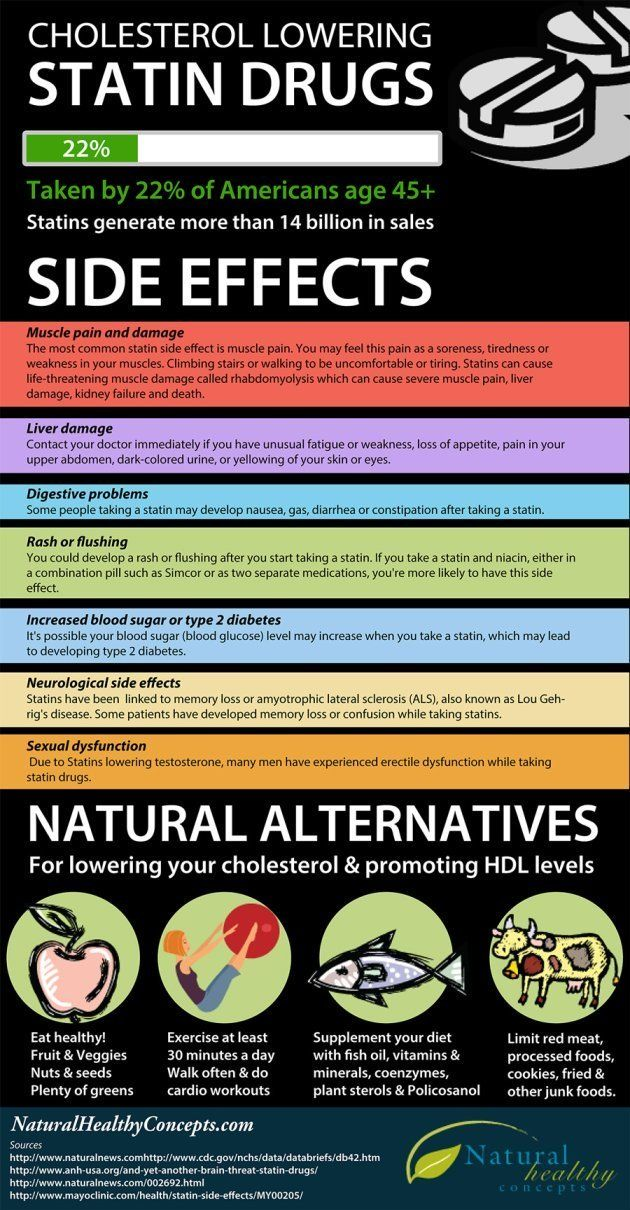 Cholesterol Lowering Statin Drugs Infographic
