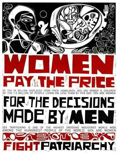 female defiance of a patriarchy society Definition of patriarchy - a system of society or government in which the father or  eldest male is head of the family and descent is reckoned through the mal.