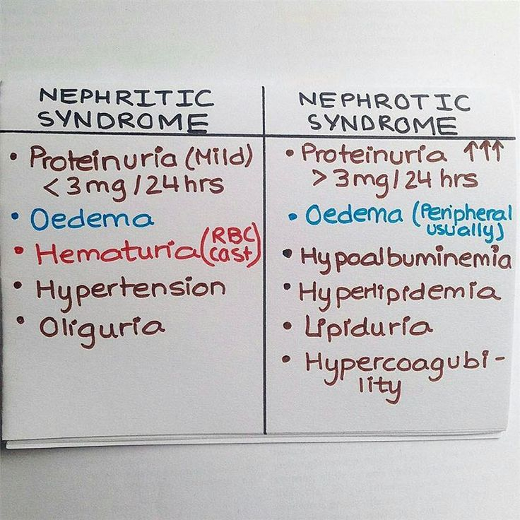 Nephritic vs nephrotic syndrome
