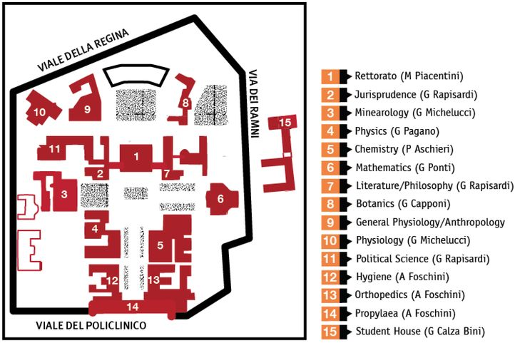 Plan of the university campus of Rome, designed and executed in 1932-35 under the supervision of Marcello Piacentini.