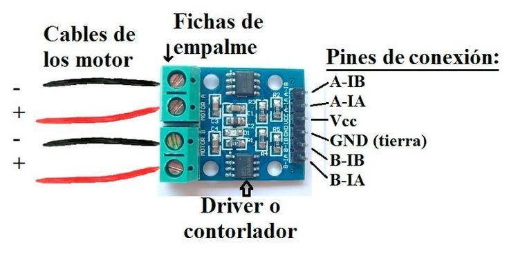 Conexiones del controlador para el robot