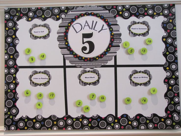 daily 5 and cafe boards | Here are a couple of boards that I made for