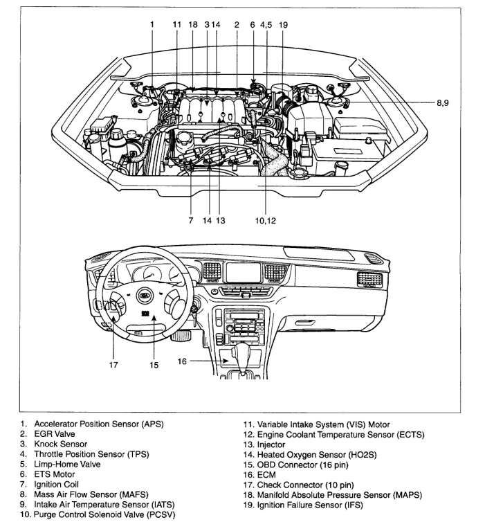 16 Kia Picanto Electrical Wiring Diagram Wiring Diagram Wiringg Net Electrical Wiring Diagram Kia Picanto Picanto