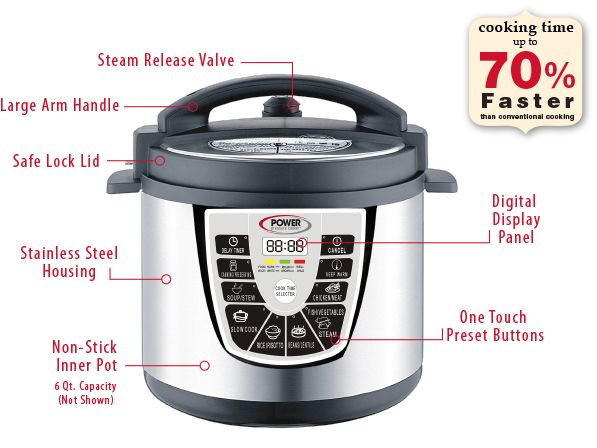 Stainless Steel Pressure Cooker Image