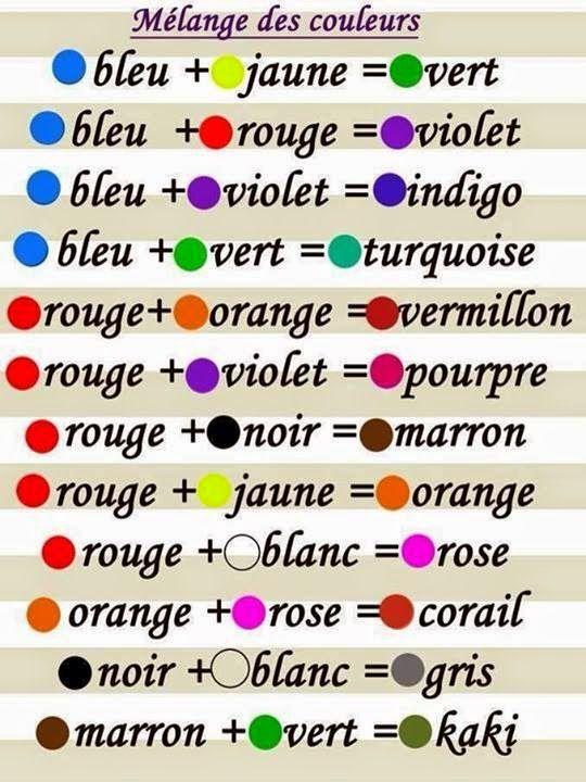 Bri-coco de Lolo: Les couleurs