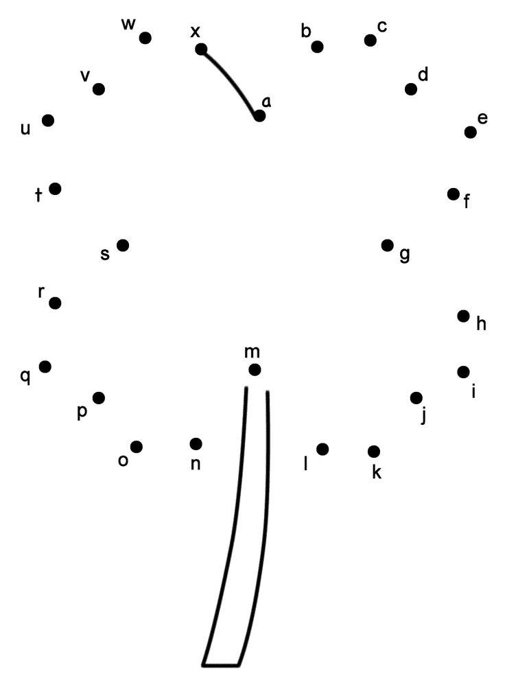 Abc Shamrock St Patricks Day Dots