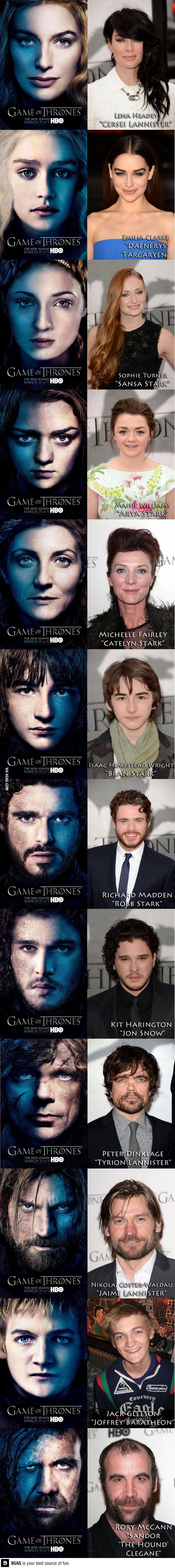Game of Thrones - Characters vs. Actors ♊️