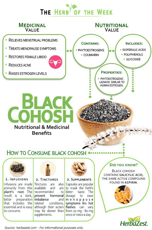 Infographic: Black Cohosh