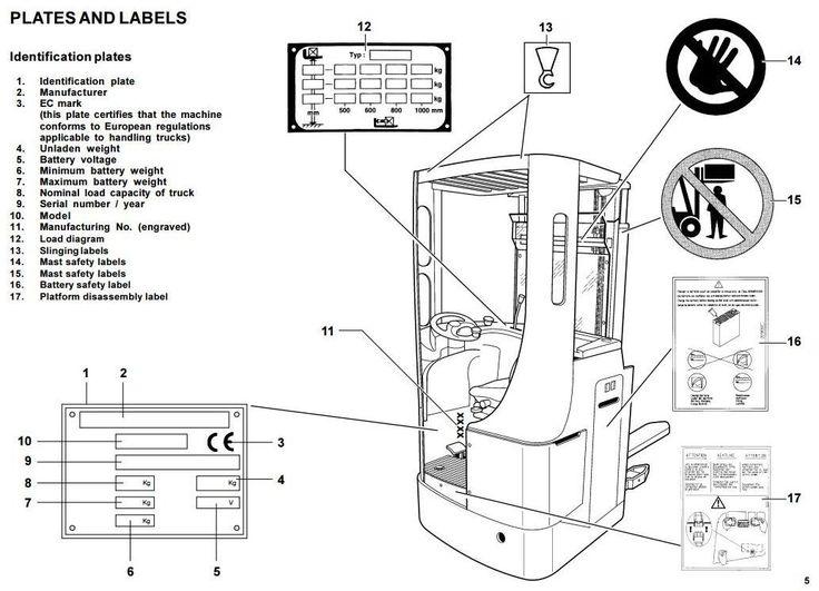 62 best linde instructions  manual images on pinterest