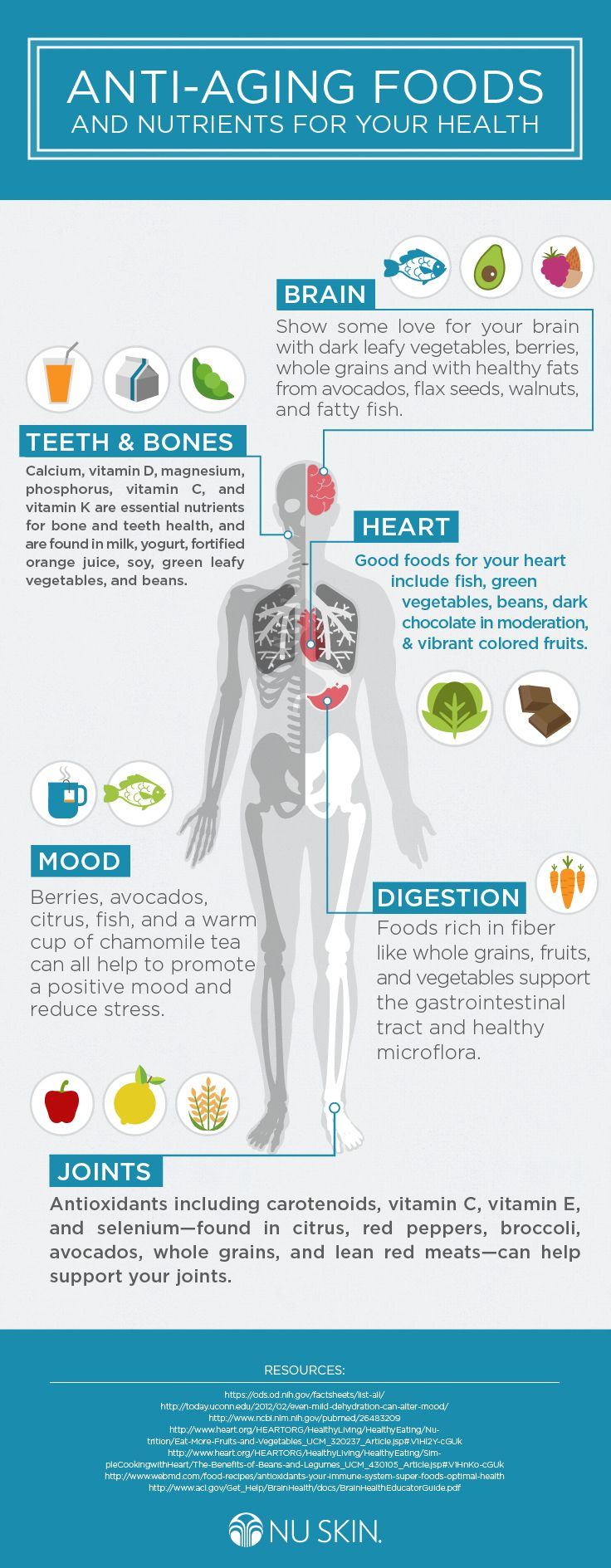 We've put together some suggestions of anti-aging foods and nutrients for your body and how they can help you look and feel your best at any age. Take a look, and start your journey to healthy aging today!