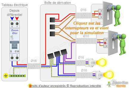 7 best L\u0027électricité images on Pinterest Light switches - Schema Tableau Electrique Maison