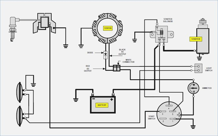 Wiring Diagram Mtd Lawn Tractor Wiring Diagram And Starter