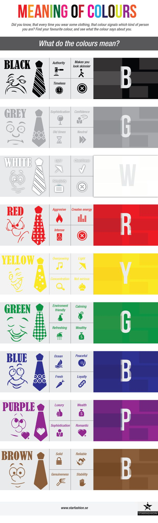 Meaning of Colours #Infographic: What the Color of Your Clothes Say About You?