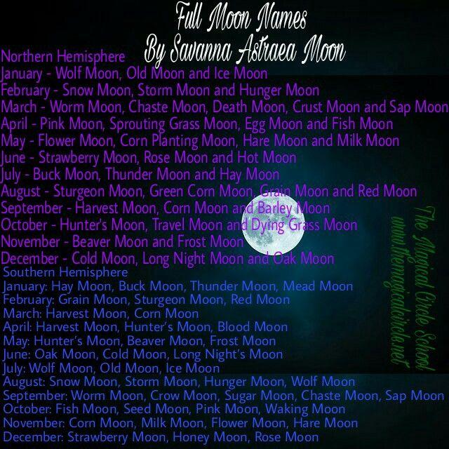 Full Moon Names for both the  Hemispheres.