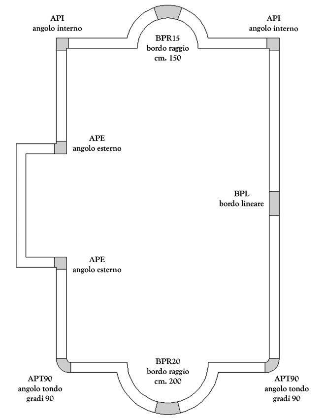 Bordi Piscina - dettaglio dettaglio pianta -  #Catalogo #pezzi #speciali online: http://www.pietraprimiceri.it/catalogo/catalogo-pezzi-speciali.html #primiceri #manufatti #pietraprimiceri