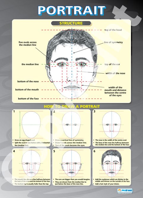 As much as this helps people in drawing faces they are never the same. You can't structure a face with a grid. Always freehand people; thats how you improve
