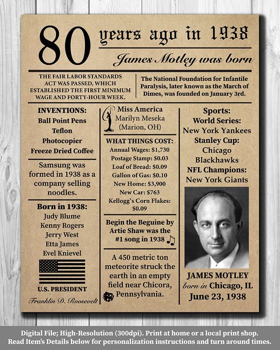 Personalized 80th Birthday 1938 Newspaper Poster Facts
