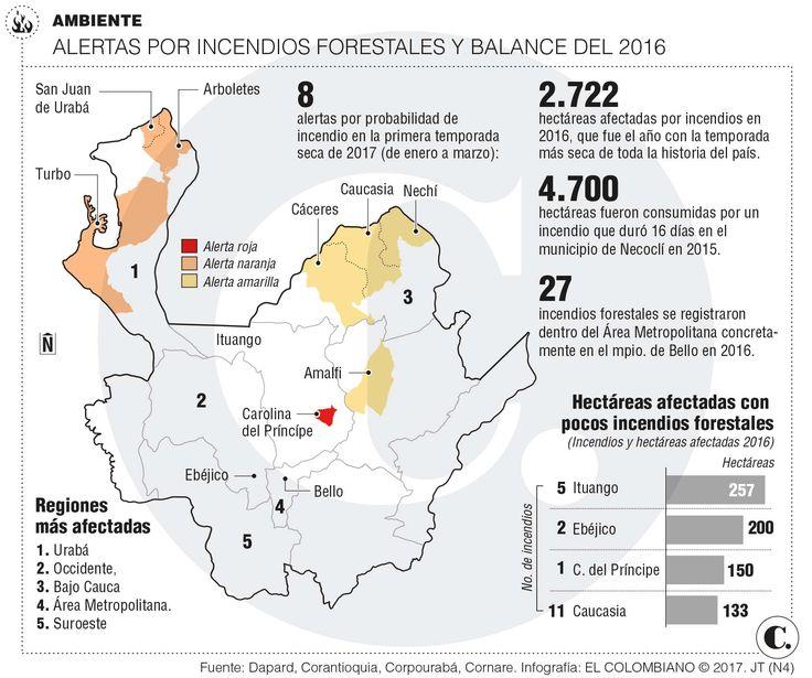 Antioquia se alista para recibir la temporada seca