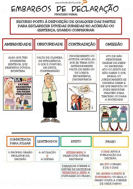 ENTENDEU DIREITO OU QUER QUE DESENHE ???: EMBARGOS DE DECLARAÇÃO